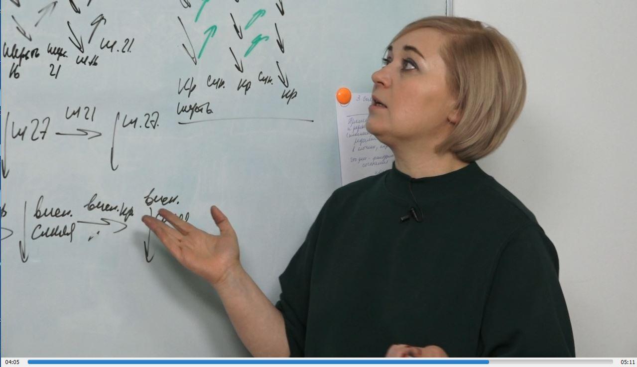 Алена Селезнева. Техника Плетение