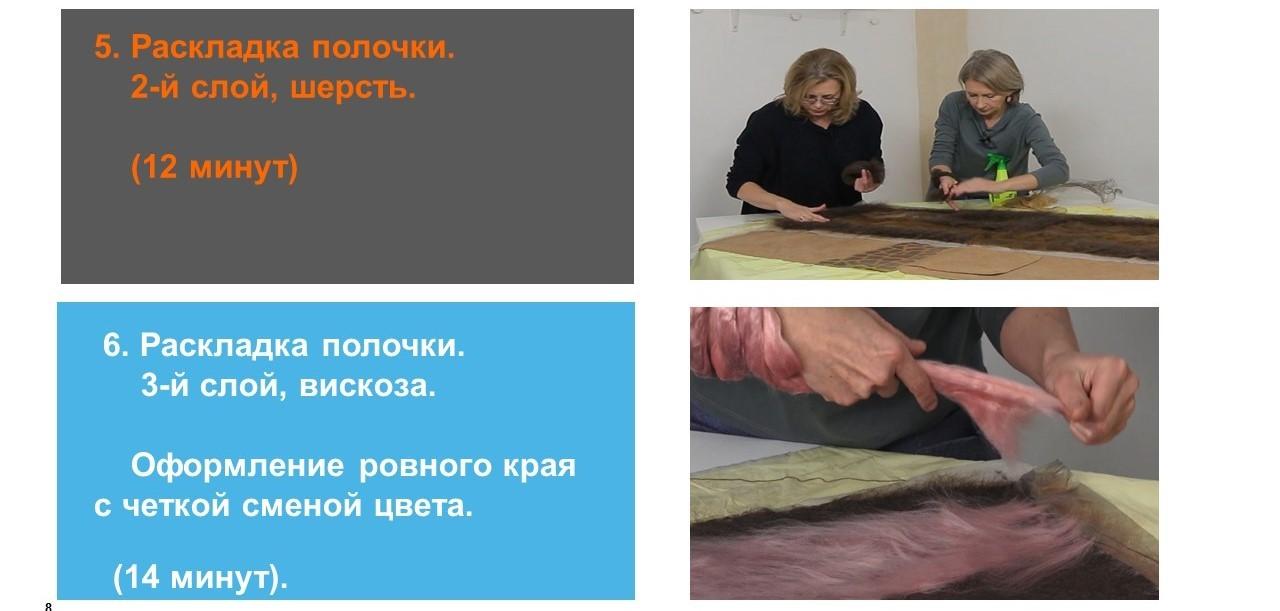 """О.Ткаченко и Н.Кондрашева """"Большая прогулка. Пальто без рукавов"""""""