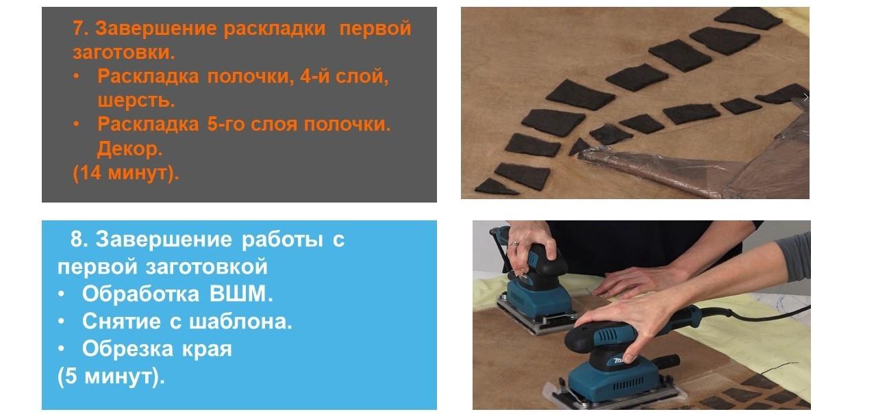 О.Ткаченко, Н.Кондрашева Пальто без рукавов